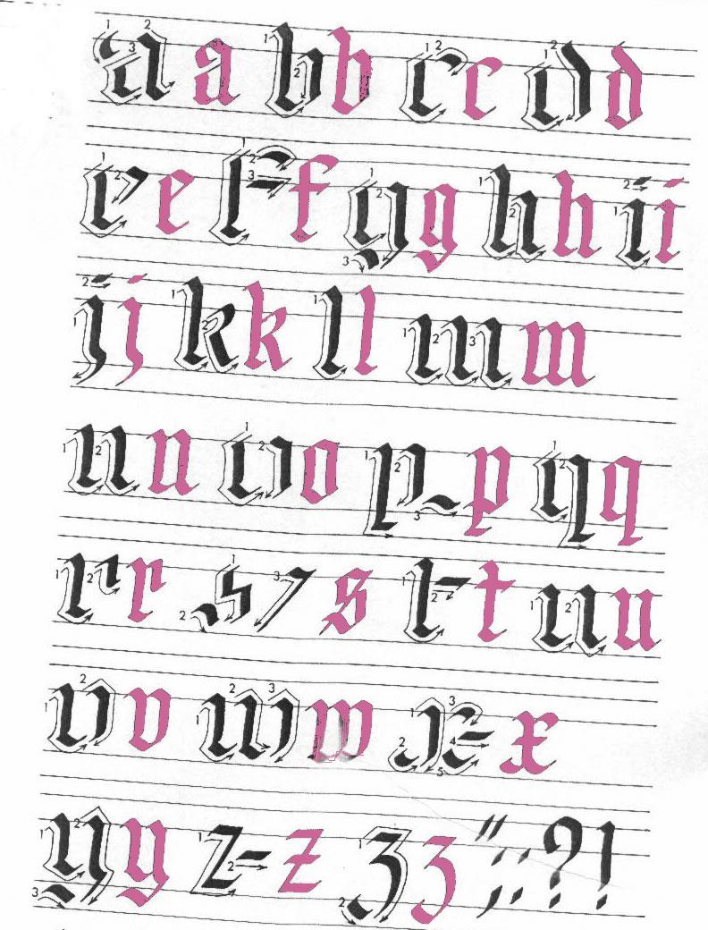 Fabuleux ressources : écritures, fonts et ductus ZM27