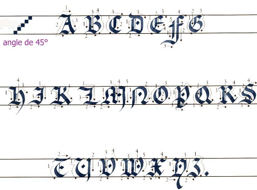 ductus calligraphie textura majuscule zip 1 images - Lettre Majuscule A Imprimer